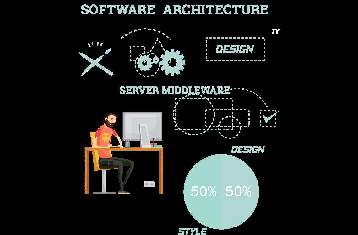 изображение-софтуерни-архитекти-блог