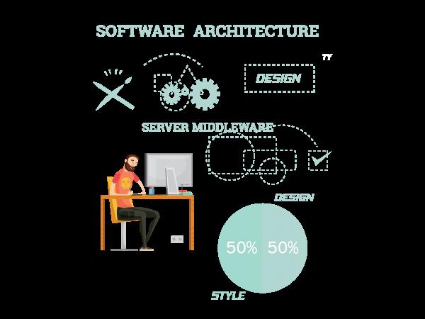 Как се създава компютърна програма – 2 част. Софтуерните архитекти