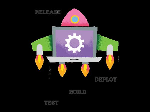 Как се създава компютърна програма – 4 част. Тестери, билдъри, деплоймънт екип, поддръжка и DevOps